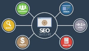 Components of SEO titles